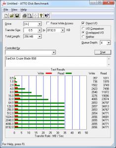 ATTO Disk Benchmark Results