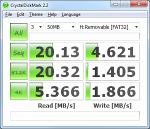 Crystal Disk Mark 2.2 Results