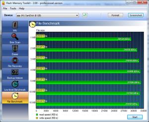 FMT File Benchmark Results